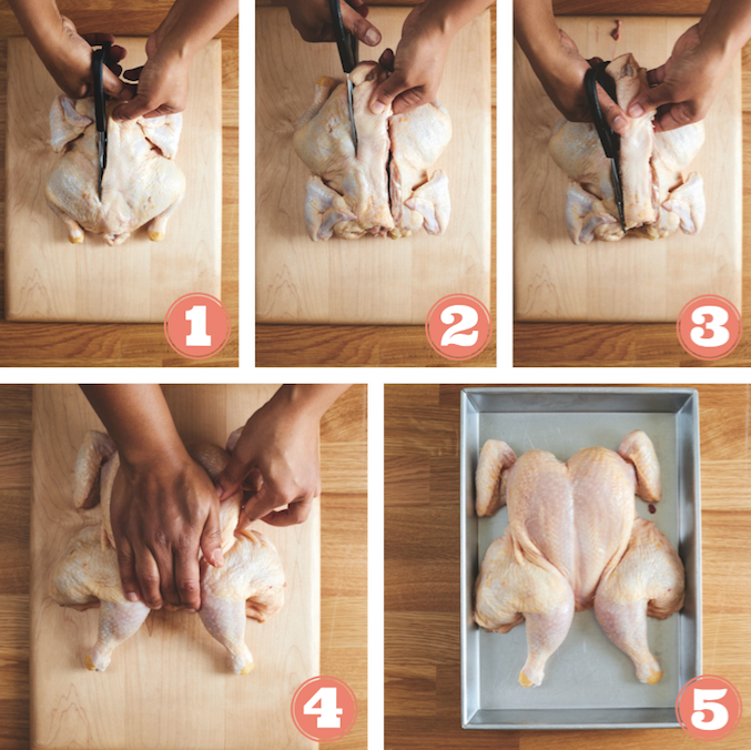 How to spatchcock a chicken. Image Credits: Lauren Volo
